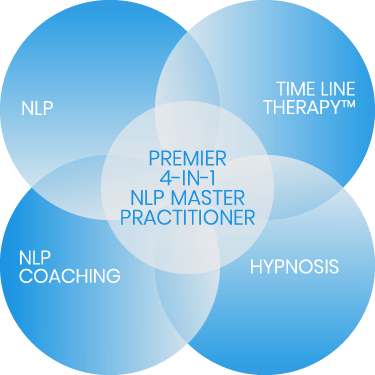 Premier 4-in-1 NLP Master Practitioner